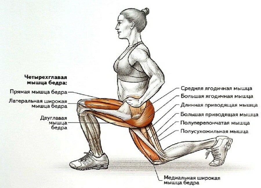 Как сделать махи ногами на одну ногу