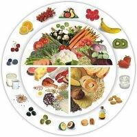 Пересмотреть свой рацион питания